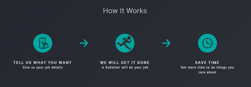 How GoGet works